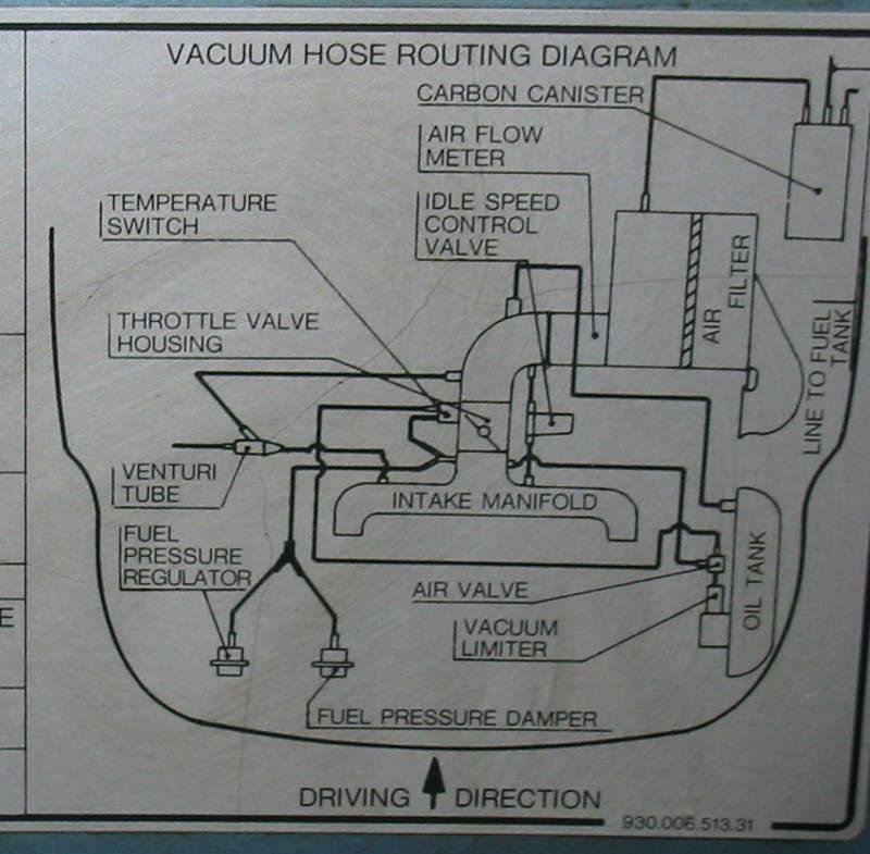 1997 Bmw 540i Engine Diagram Wiring Schematic Diagram