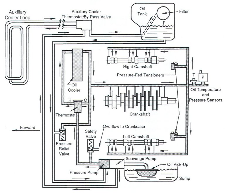 porsche 911 2.7 engine diagram