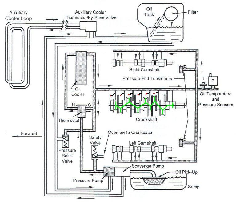 914 oil pressure switch location