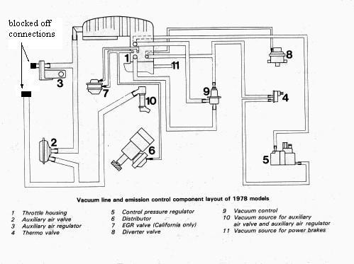 saab wiring schematics saab wiring diagrams saab wiring diagrams