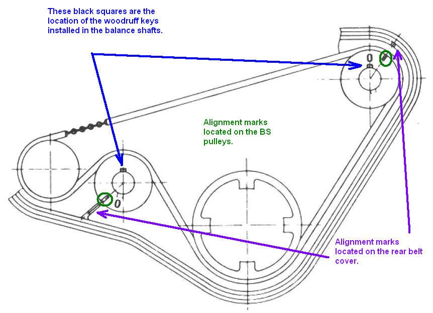 balance shaft pulley - Rennlist - Porsche Discussion Forums