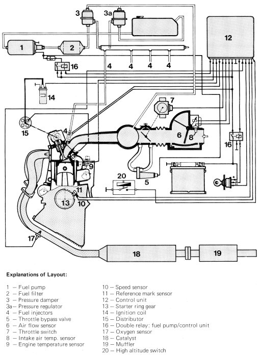 porsche vacuum diagram