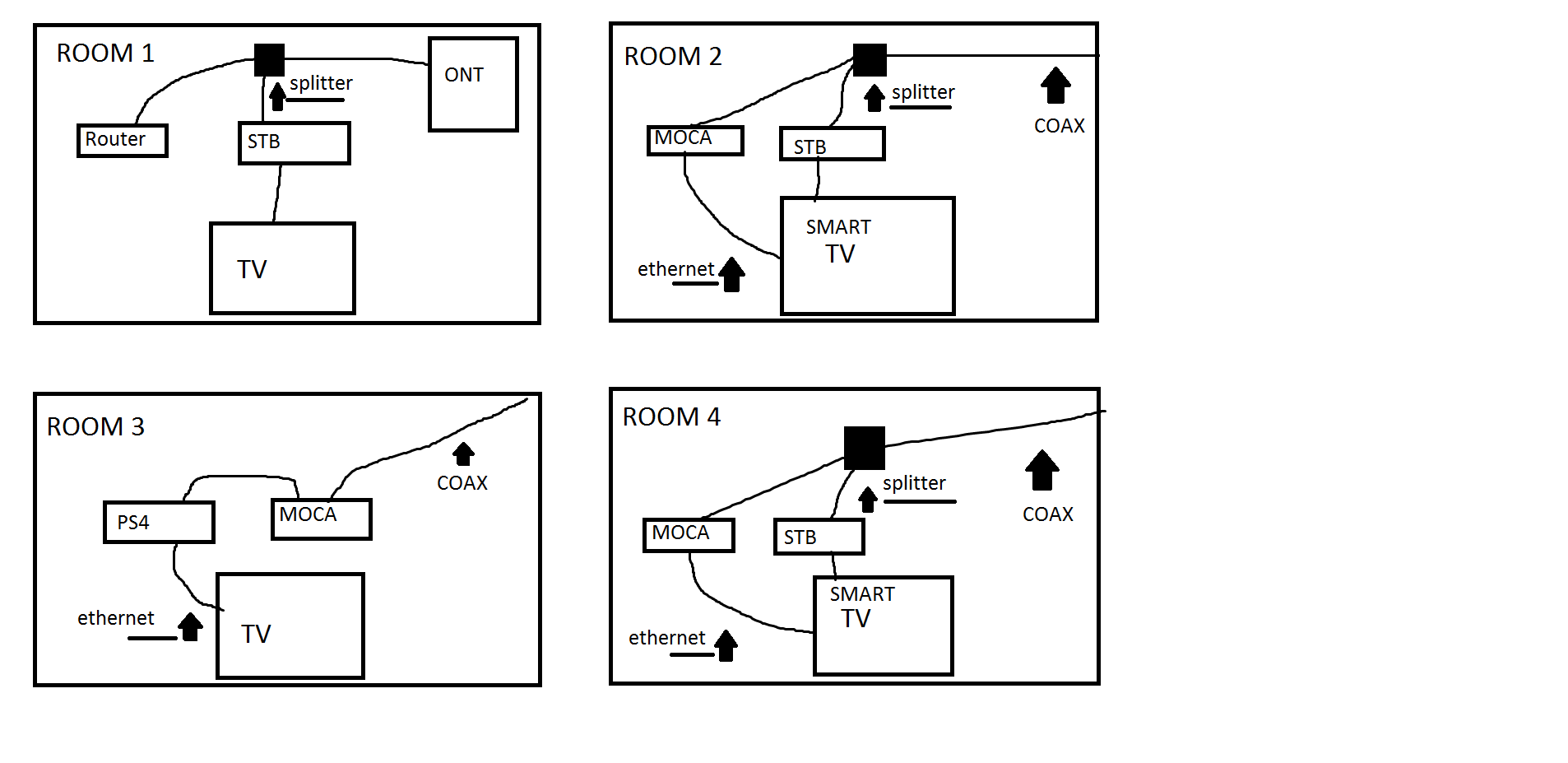 directv wireless video bridge installation diagram