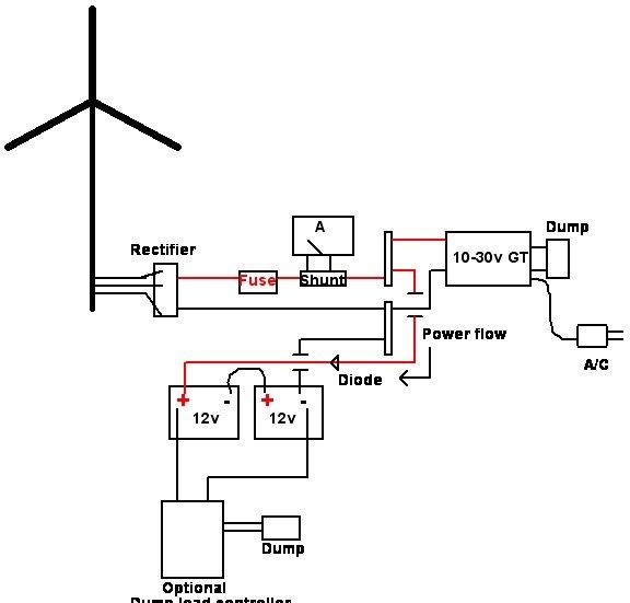 wind turbine generator 3 phase wiring diagram