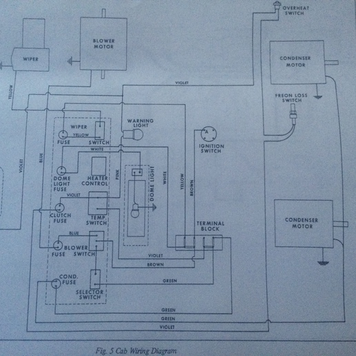 Oliver 1655 Tractor Wiring Diagram Online Wiring Diagram