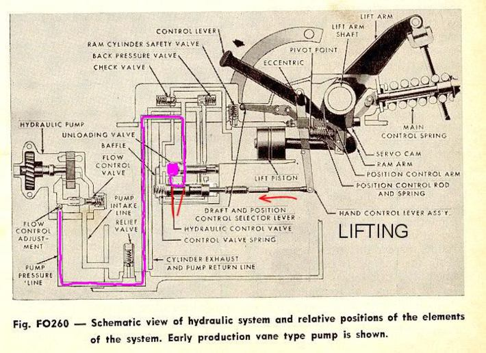 1965 Ford 4000 Tractor Wiring Diagram Ford 5000 Tractor Hydraulic