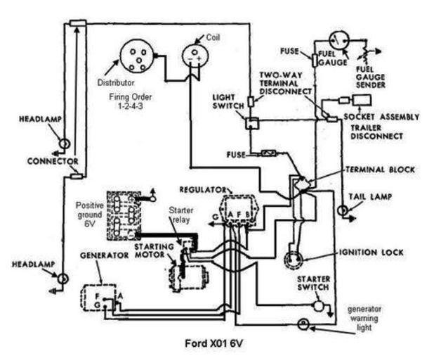 ford 9n operator s wiring diagram