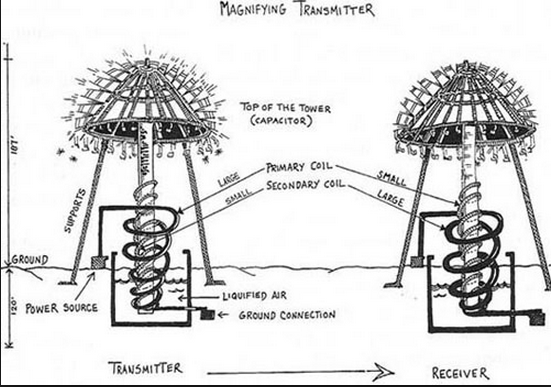 build magnifying transmitter