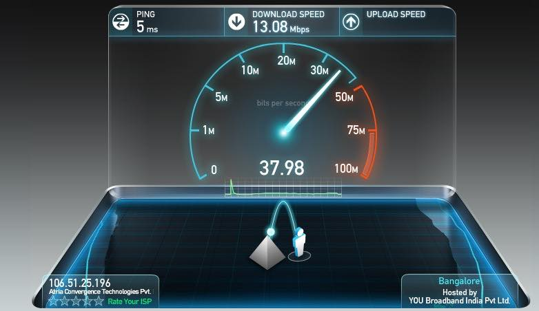 Speedtest How To Get Faster Internet Connection Speed – The Complete