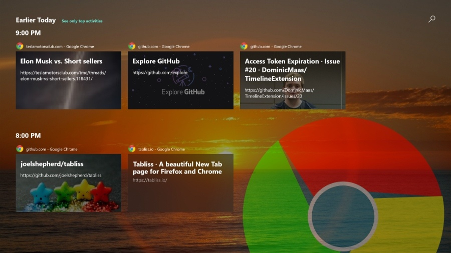 How To Integrate How To Integrate Windows Timeline With Chrome - timeline windows