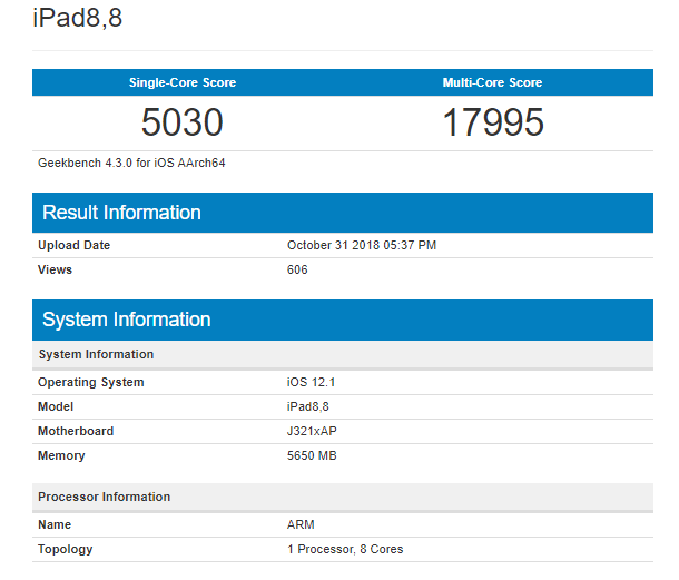 iPad Pro 2018 Is As Powerful As 2018 MacBook Pro, Geekbench Scores Reveal