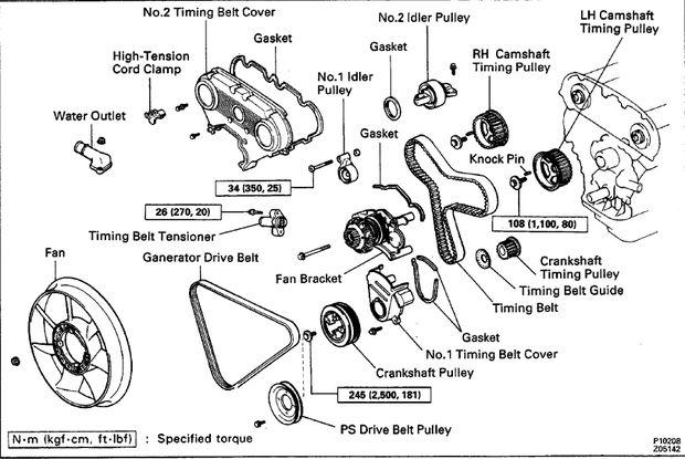 toyota 3vze Schema moteur belts