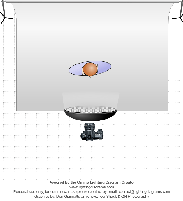 lighting-diagram-1427733933