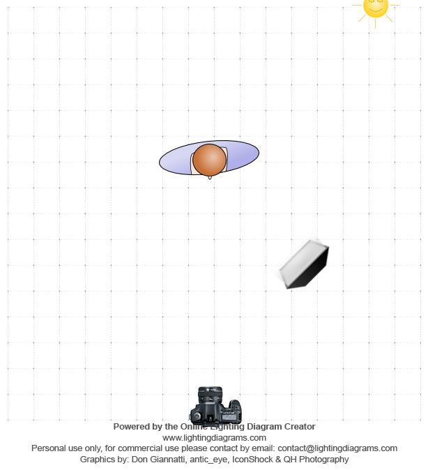 lighting-diagram-1430728167