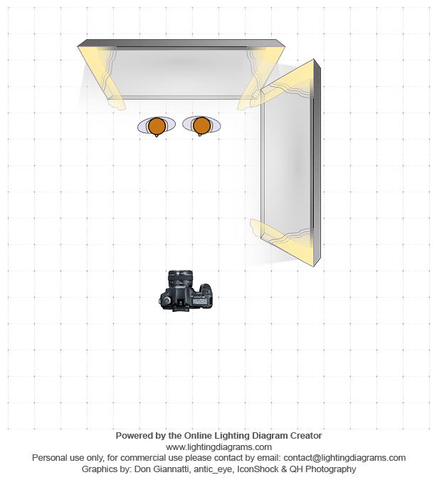 lighting-diagram-1436893874