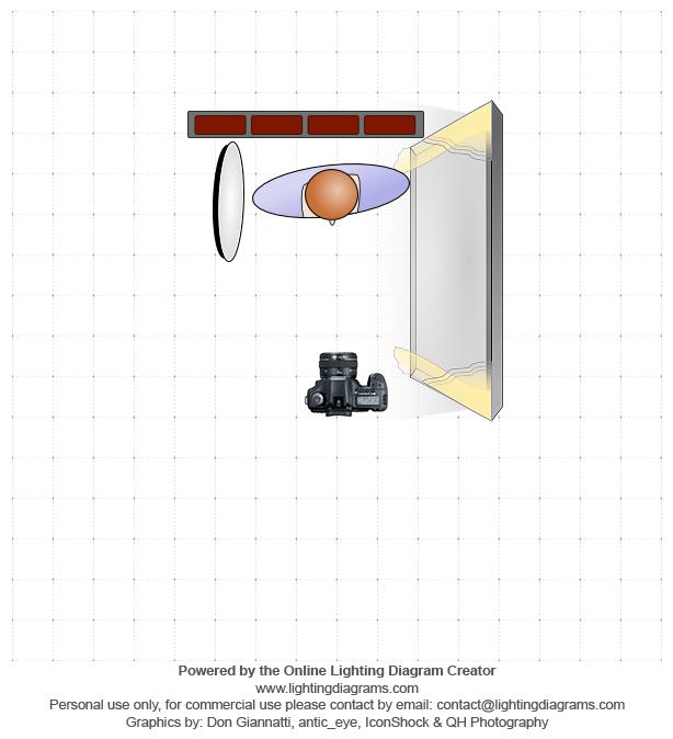 lighting-diagram-1436893928