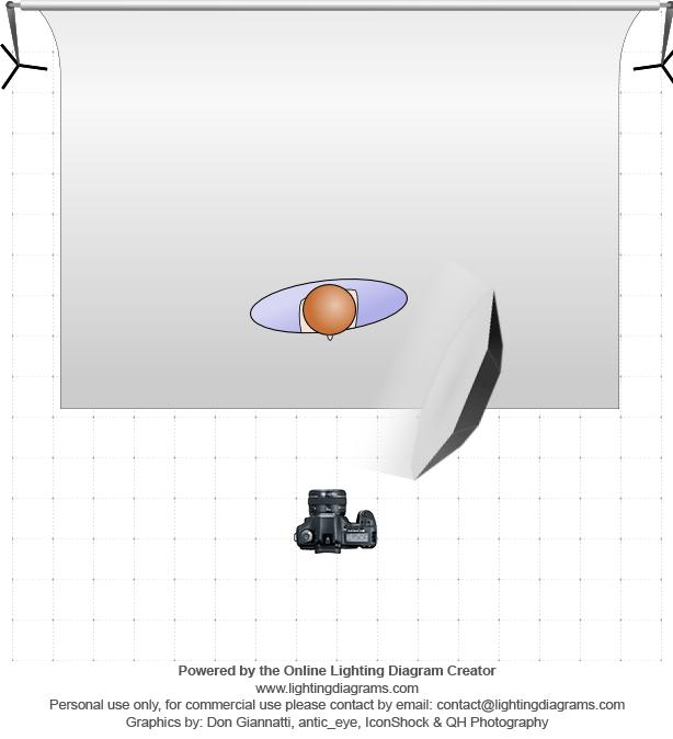 lighting-diagram-1454418021