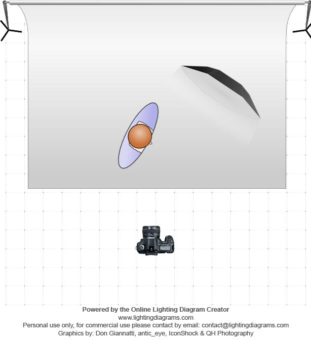 lighting-diagram-1454418062