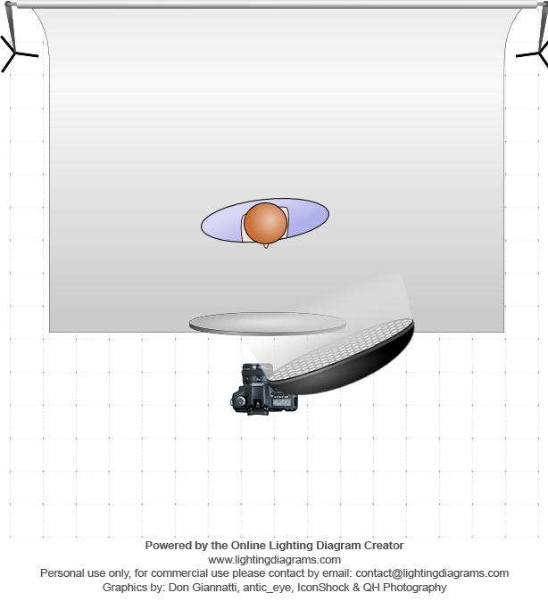 lighting-diagram-1457009243