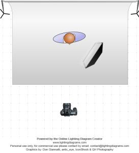 lighting-diagram-1468530426