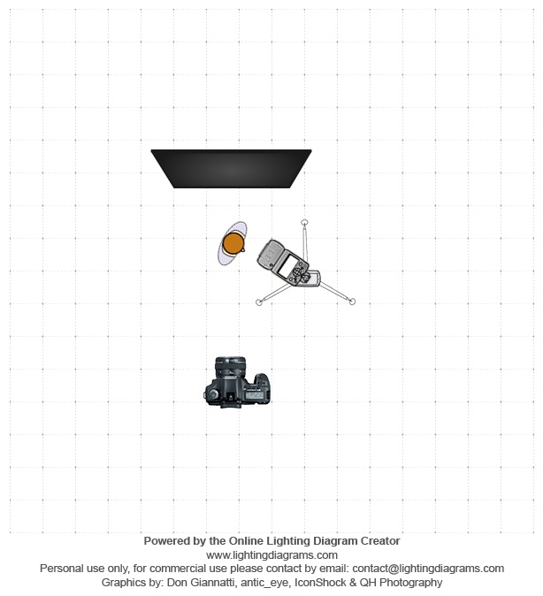 lighting-diagram-1477066341
