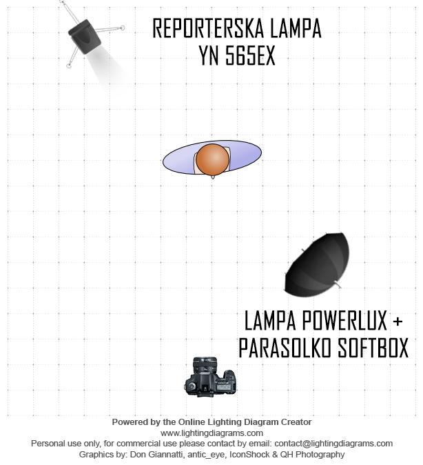 lighting-diagram-1478424754
