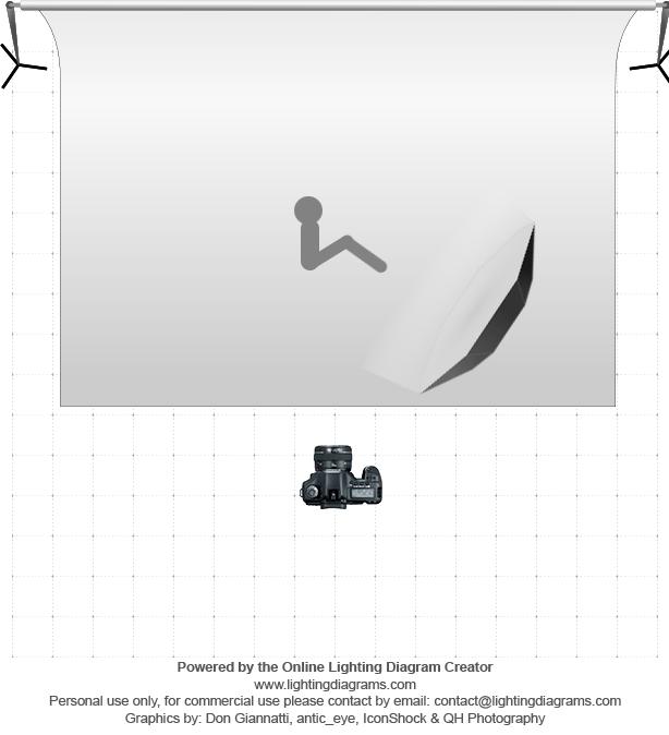 lighting-diagram-1479633992