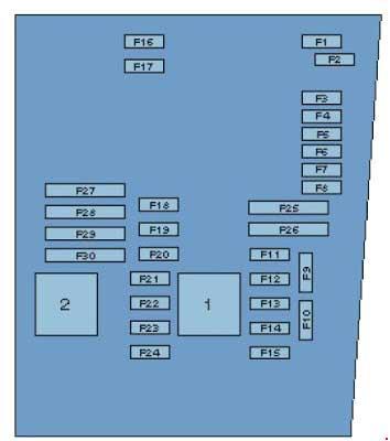 Vw Tiguan Fuse Box - Wiring Diagram Progresif