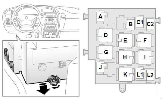 2004 Saab 9 5 Fuse Box - Wiring Data Diagram