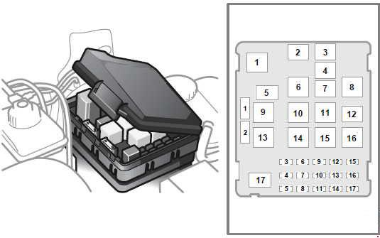 1997-2004 Saab 9-5 Fuse Box Diagram » Fuse Diagram