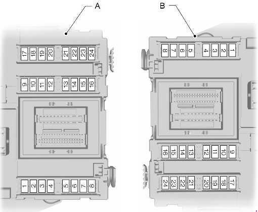 2007-2014 Ford Mondeo MK4 Fuse Box Diagram » Fuse Diagram