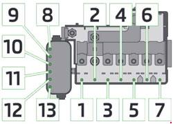 skoda roomster fuse box diagram