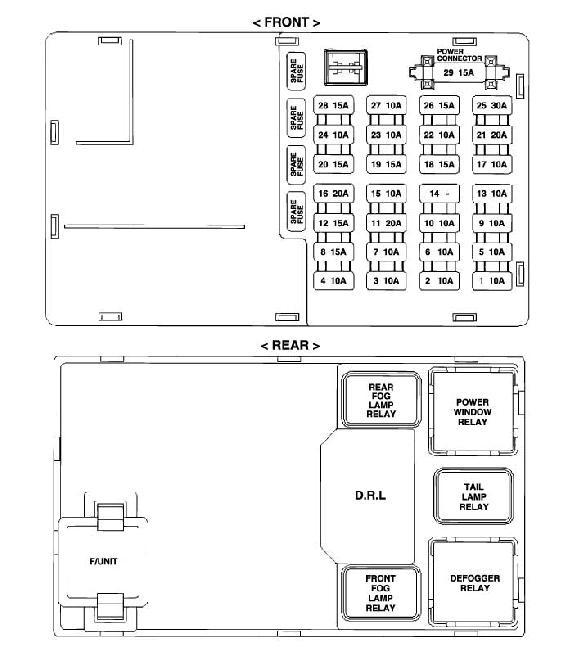 Hyundai Getz Fuse Box Manual Better Wiring Diagram Online