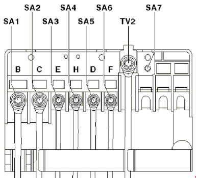 2008-2010 Volkswagen Caddy Fuse Box Diagram » Fuse Diagram