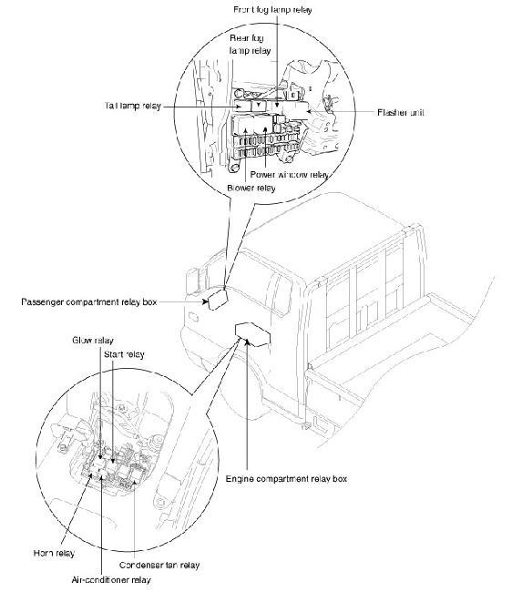 Hyundai H100, Porter (HR) fuse box diagram (2004-2016) » Fuse Diagram
