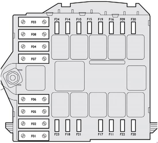 2006-2014 Citroen Relay Fuse Box Diagram » Fuse Diagram