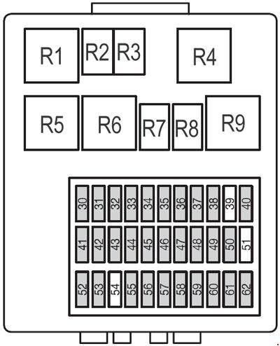 1998-2007 Ford Focus Mk1 Fuse Box Diagram » Fuse Diagram