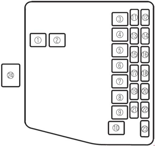 mazda familia 1997 fuse box diagram