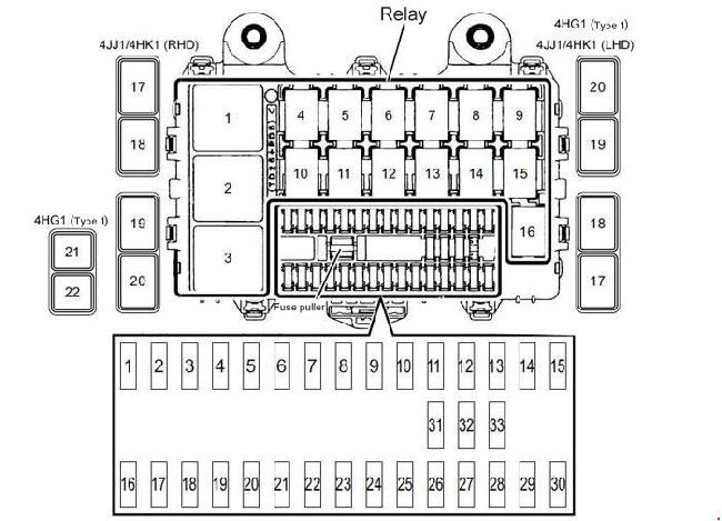For A 1994 T800 Kenworth Fuse Box Diagram