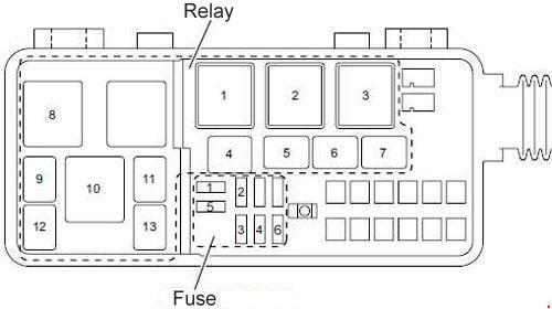 Isuzu N-Series fuse box diagram » Fuse Diagram