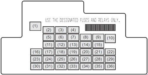 2010 suzuki sx4 fuse box diagram