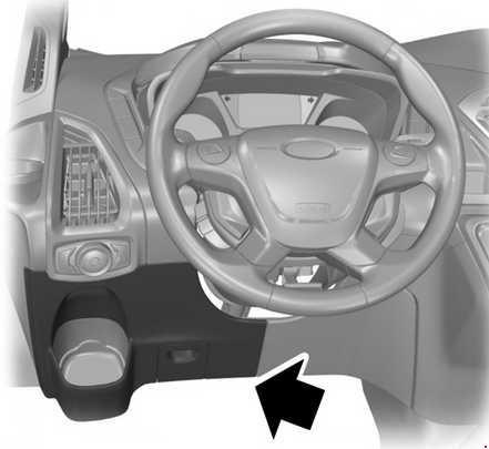 2014-2018 Ford Transit Fuse Box Diagram » Fuse Diagram