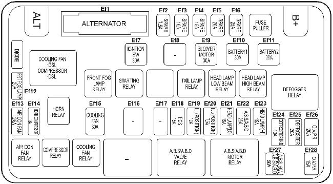 2006 bmw m5 fuse panel diagram