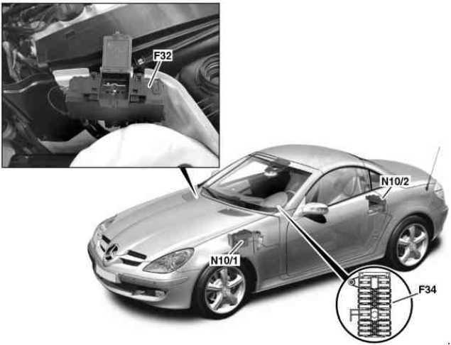 mercedes benz slk 230 fuse box auto electrical wiring diagram mercedes slk 300 2004 2004 · mercedes fuse box