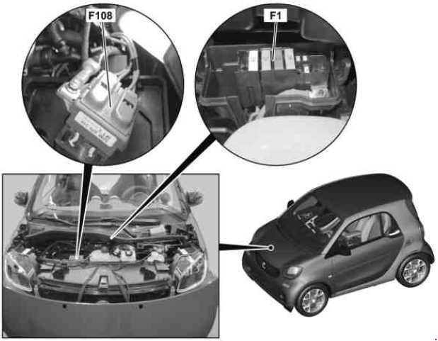 Smart Fortwo / Forfour fuse box diagram (A453, C453, W453; 2014