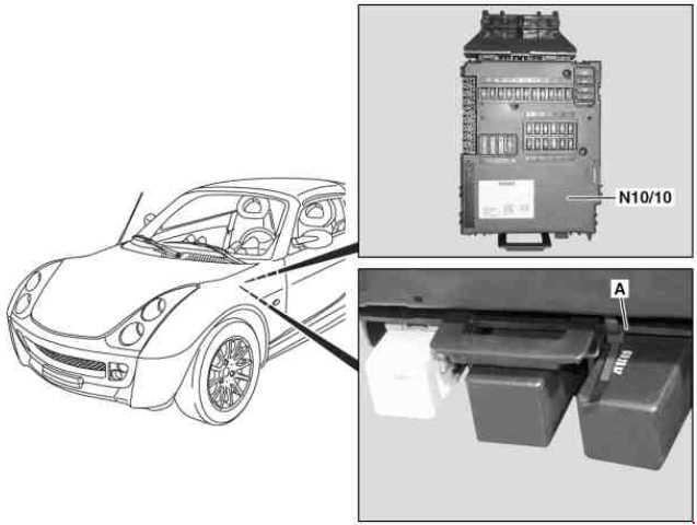 Smart Fortwo 2002 Fuse Box Wiring Diagram 2019