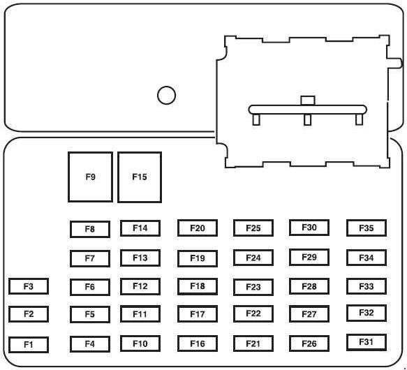 05 Ford Escape Fuse Diagram - Wiring Data Diagram
