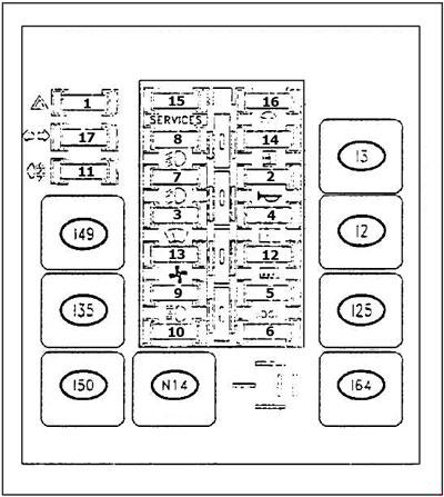 1994-2000 Alfa Romeo 145 and 146 fuse diagram » Fuse Diagram