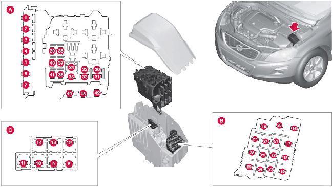 Fuse Box On Volvo Wiring Diagram
